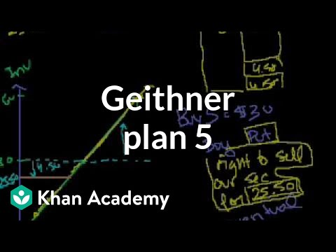 Geithner plan 5 | Money, banking and central banks  | Finance & Capital Markets | Khan Academy