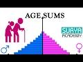 Aptitude | Age Sums  Model 2