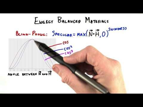 Energy Balanced Materials - Interactive 3D Graphics