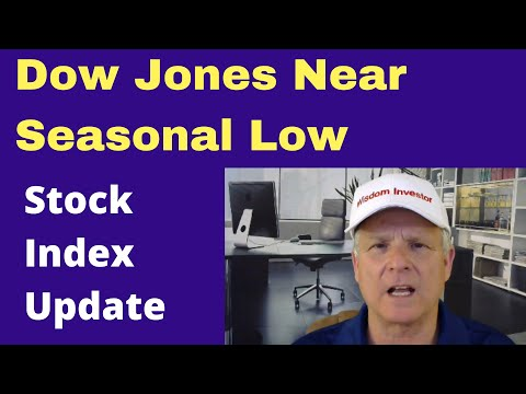 🔴dow-jones-industrial-index-near-seasonal-low