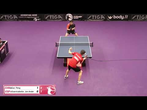 Gao Peng Vs Jon Ander Guerricabeitia (Challenger Series February 24th 2020 Group Match)
