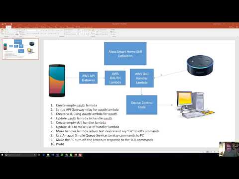 Live coding an Alexa Smart Home skill from scratch in C#