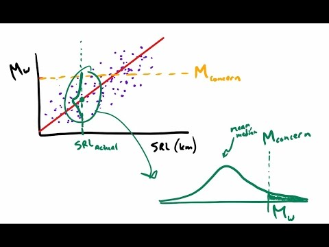 Supplemental Lecture - Some Basics on Earthquake Statistics