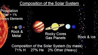 Astronomy - Ch. 8: Origin of the Solar System (1 of 19) Composition of the Solar System