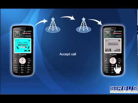 Tripleton Enigma E2 Secure Phone
