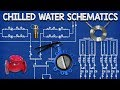 Chilled Water Schematics - How to read hvac engineering drawing diagram