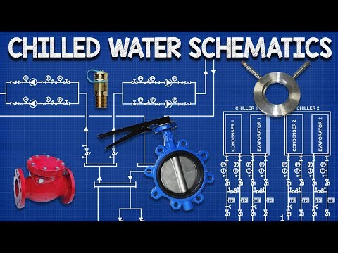 Chilled Water Schematics  How to read