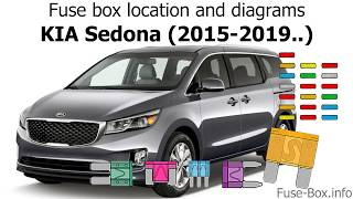 Fuse box location and diagrams: KIA Sedona (2015-2019..) - YouTubeYouTube