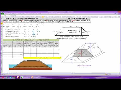 Earth Work of Road Embankment | Mean Depth Method | Quantity Surveying | Earthwork Estimation