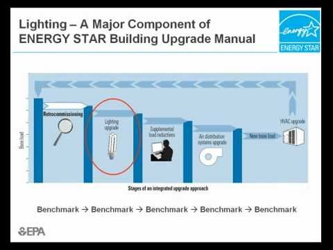 US EPA Region 2 NJ K-12 Schools Energy Efficiency/PCBs Training Webinar