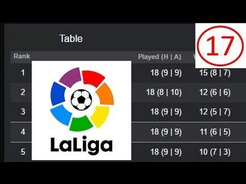 SPANISH LA LIGA 2016/17: WEEK 17 RESULTS   TABLE   SCORERS