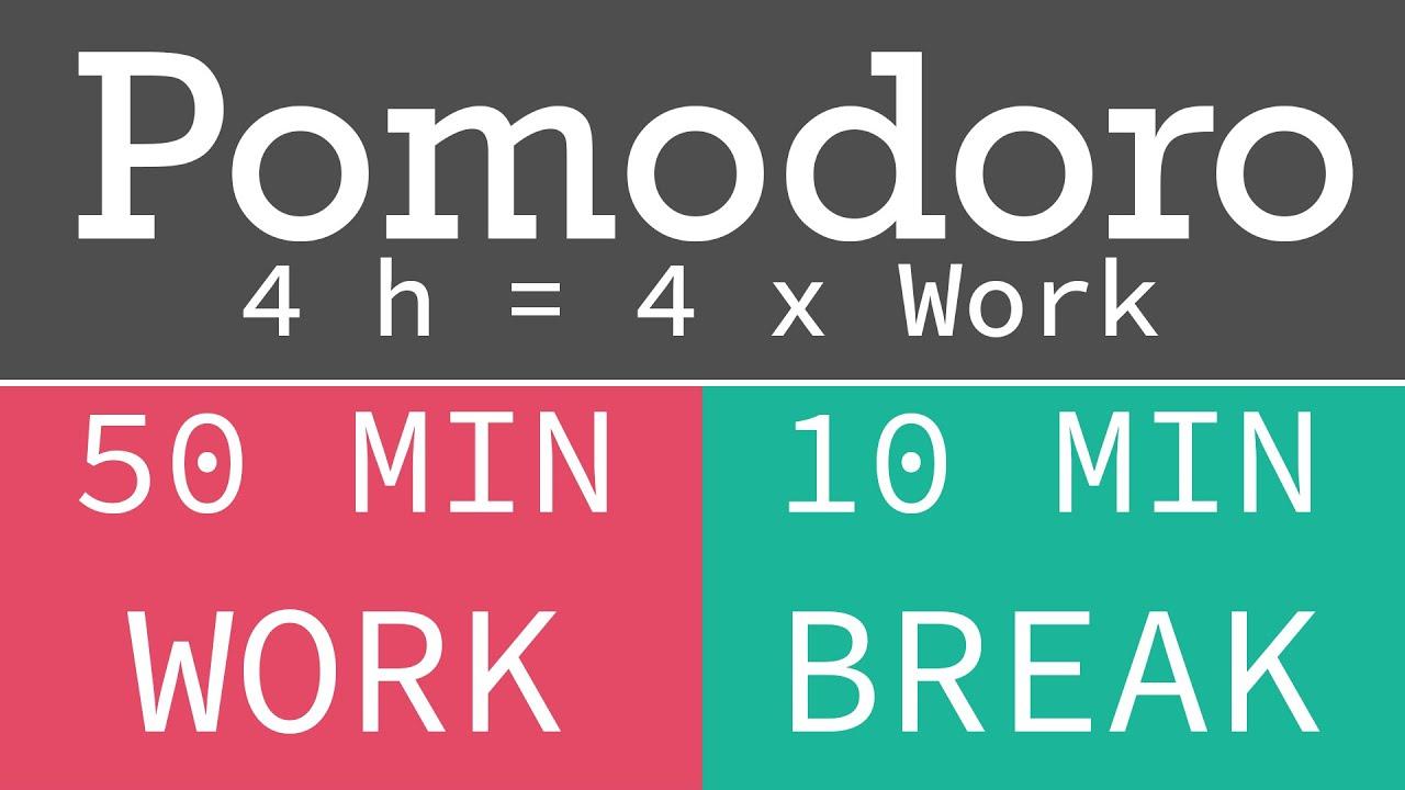 Pomodoro Technique  - Tekniği 4 h = 4 x work 50 / 10