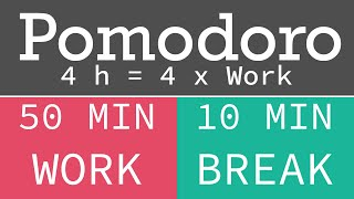 Pomodoro Technique  - Tekniği 4 h = 4 x work 50 / 10 - No ADs
