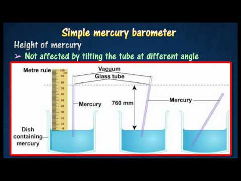 [3.3] Instrument for measuring atmospheric pressure