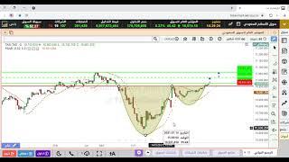 السوق السعودي لحظي اثناء تداول يوم الخميس 29 يوليو شارت استباقي ايجابي
