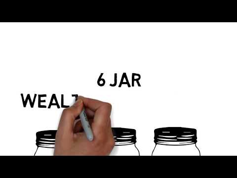 6 Jar Wealth Management System, Secrets of Millionaire Mind, T Harv Eker