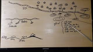 Chia Sẻ Cách Tại Sao Ở Mỹ Mưa Lớn Thường Không Bị Ngập Lụt ??? ... Video #225