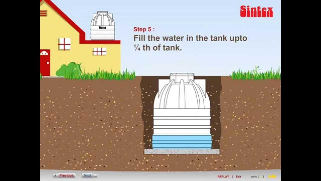 SINTEX UNDERGROUND WATER TANK - YouTube