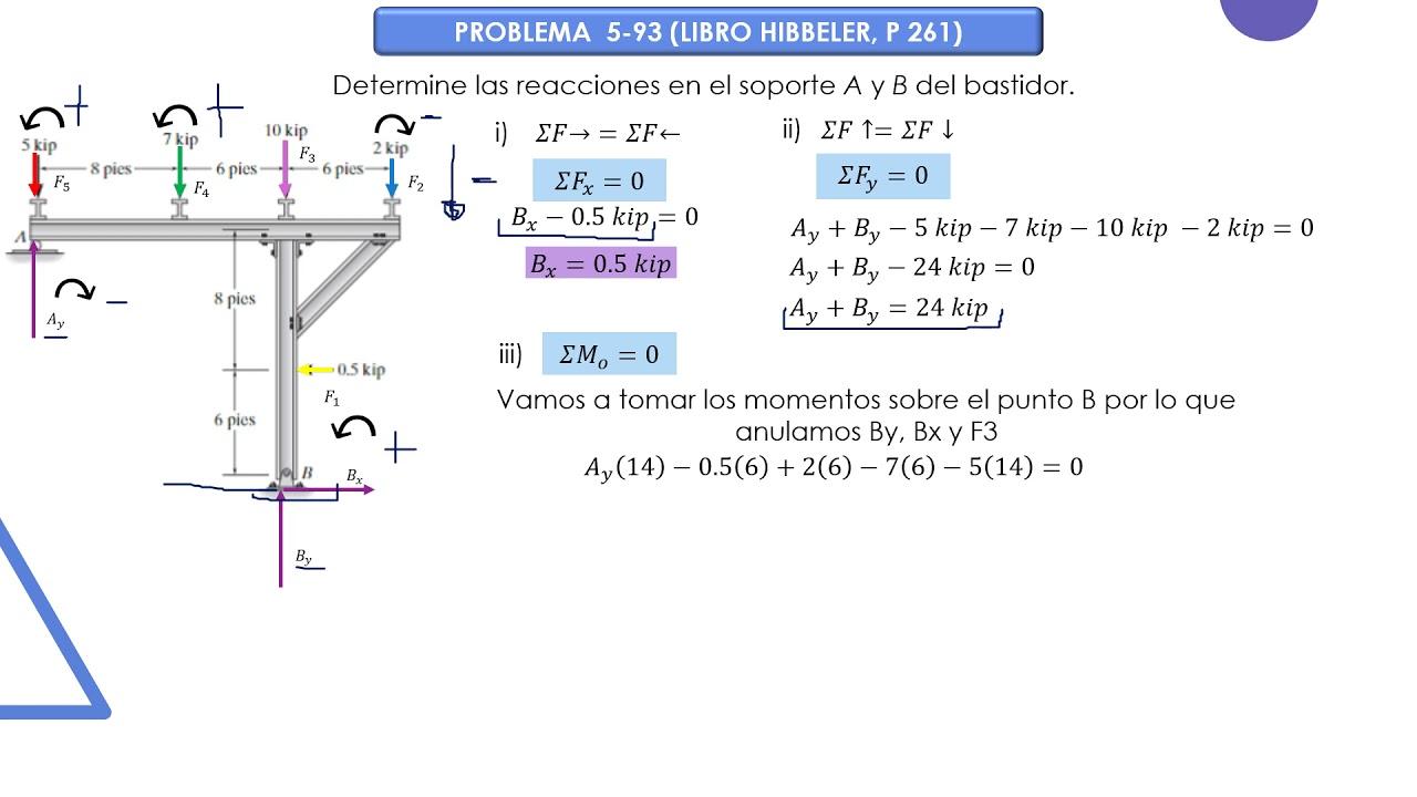 Download Problema 5-93 hibbeler