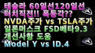 테슬라(Tesla) 60일선120일선 터치직전!!/ NVDA주가 vs TSLA주가/ 일론머스크 FSD베타9.3개선사항 도움/ Model Vs ID.4/ 아마존,엔비디아,AMD