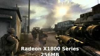 Operation Flashpoint Red River PC - Minumum Requirements