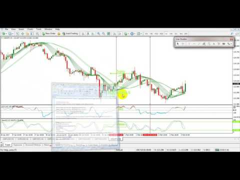 Ekuhlaseleni Viper Binary Options Trading Strategy