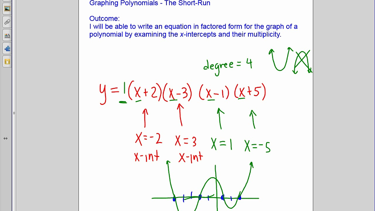2 tutorial graphing polynomials in factored form youtube 2 tutorial graphing polynomials in factored form falaconquin