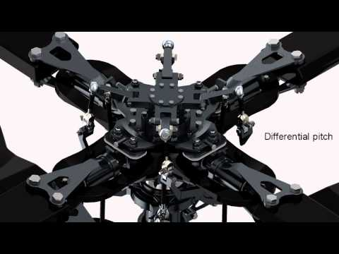 Coaxial Helicopter Rotor Animation