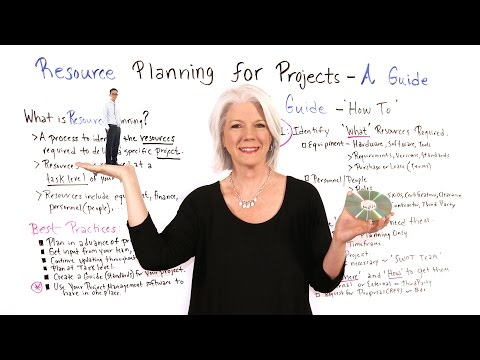 Resource Planning For Projects: A Guide - Project Management Training