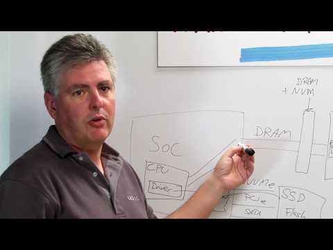 Whiteboard Wednesdays - Introduction to the NVDIMM Standard