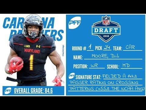 Carolina Panthers Draft Picks | PFF