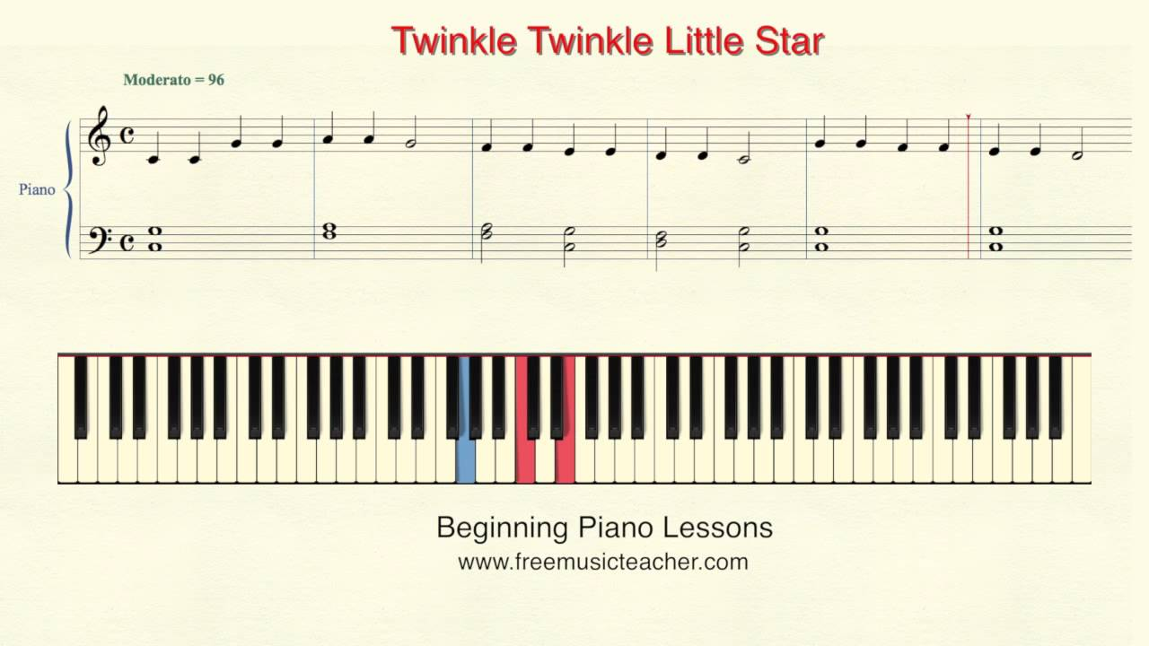 How to play piano with solfege lesson 7 twinkle twinkle little how to play piano with solfege lesson 7 twinkle twinkle little star tutorial by ramin yousefi hexwebz Gallery