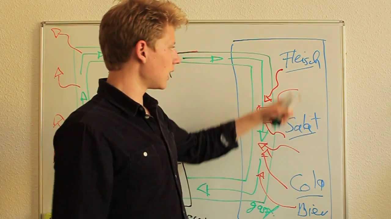 Aufbau Kühlschrank Physik : Techmentv folge kühlschrank youtube