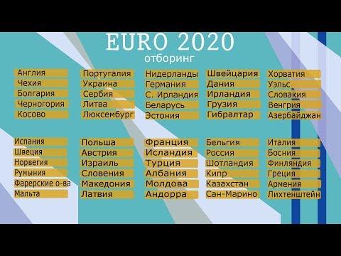 Чемпионат Европы. Евро 2020. Отбор. Преимущества всех (каждой) сборных.