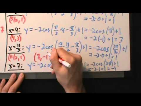 Trigonometry - Graphing a Cosine Function With Phase Shift