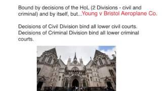 AS Law Lecture: Judicial Precedent (1)