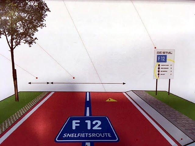 Snelweg F12 dwars door Woerden