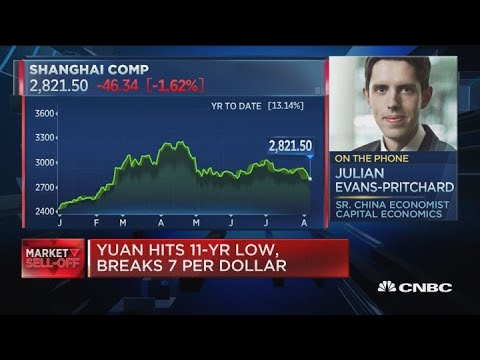 Capital Economics: China Weaponizes The Yuan