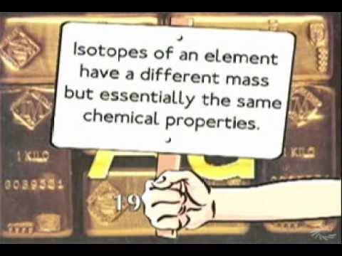 Elements Of Chemistry Atoms The Building Blocks Of Matter