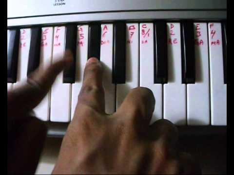 NAGIN BEEN MUSIC TUTORIAL ON PIANO