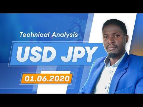 forex-technical-analysis---usd/jpy-|-1.06.2020