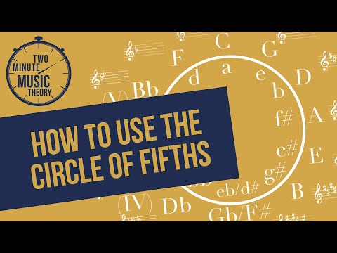 How To Use The Circle of Fifths – TWO MINUTE MUSIC THEORY #19