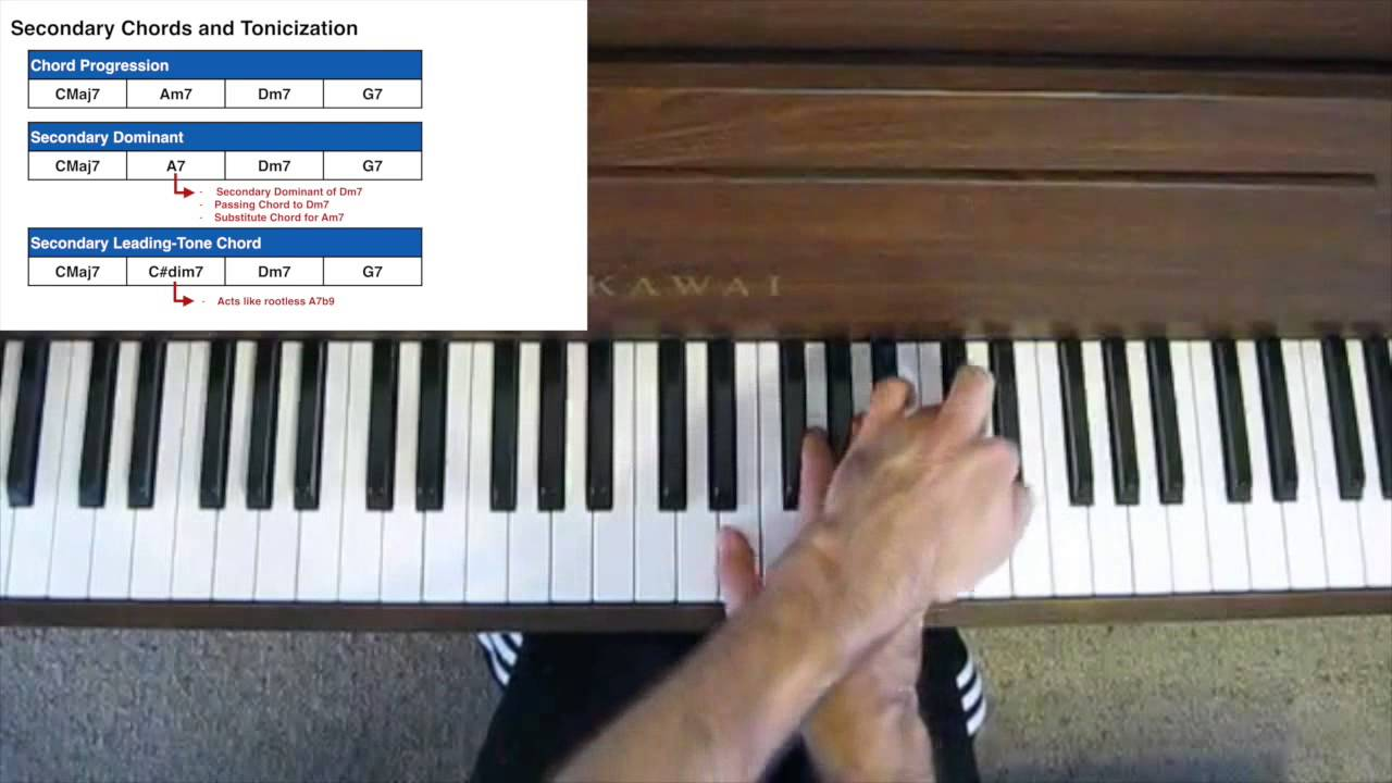 Jazz piano tutorial secondary chords and tonicisation youtube jazz piano tutorial secondary chords and tonicisation hexwebz Choice Image