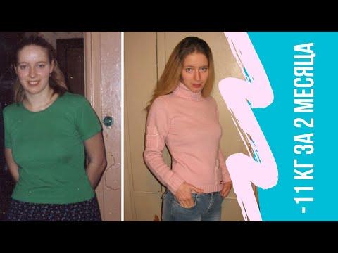 Как я похудела на 11 кг? История похудения. Фото до и после