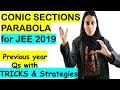 Conic Sections-PARABOLA for JEE MAINS 2019 in Hindi & English/ Past year questions with TRICKS