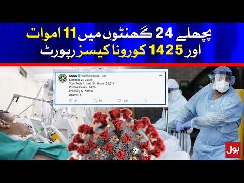 Corona virus Live Updates Today - COVID-19 News Pakistan