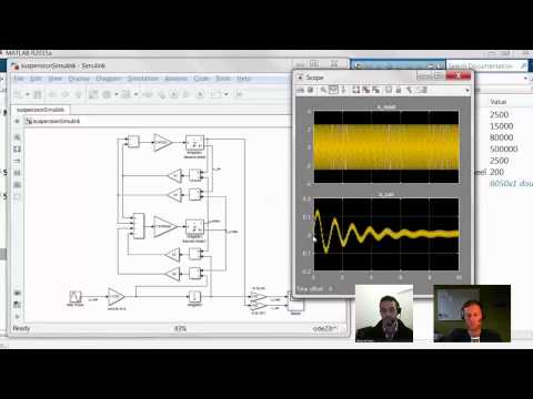 Modeling Physical Components, Part 1: Mathematical Models - MATLAB and Simulink Racing Lounge