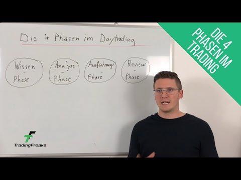 Die 4 Phasen im Daytrading - Dein (Neu-)Start 2019