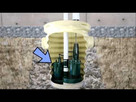 Prevent Basement Flooding with the Basement Flood Guardian