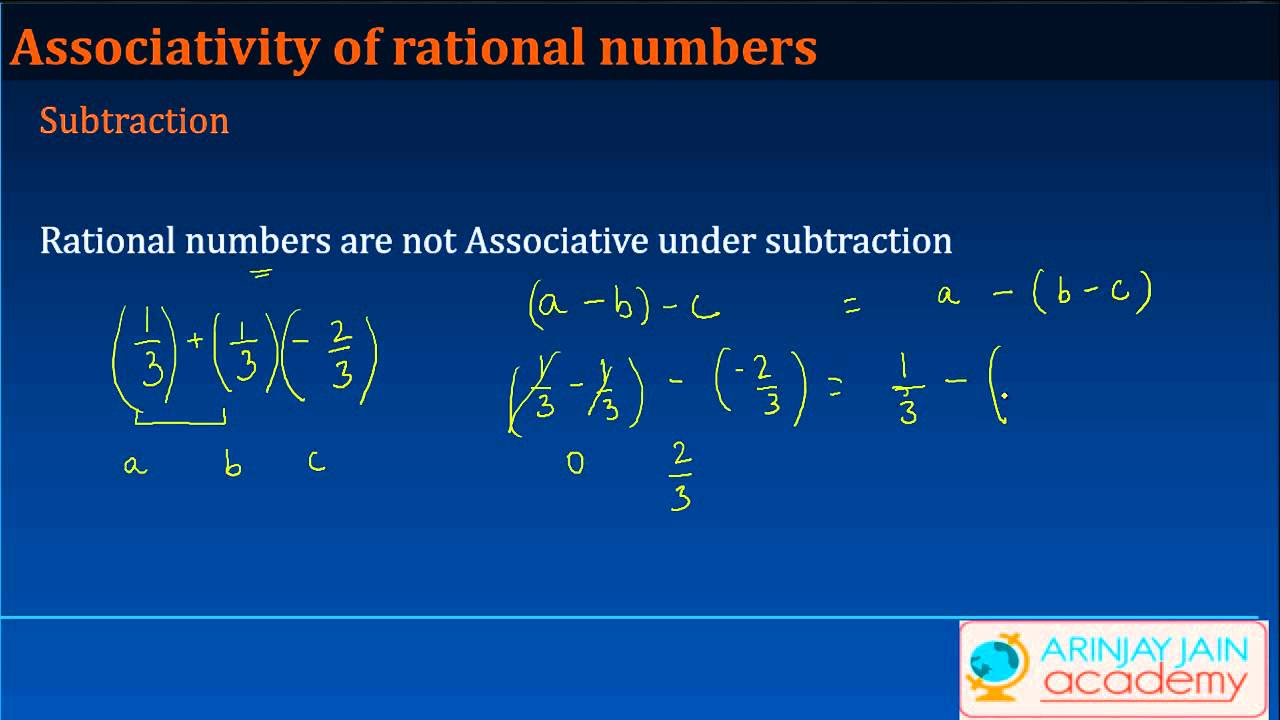 CBSE 8 Maths | Rational Numbers | Properties of Rational Numbers